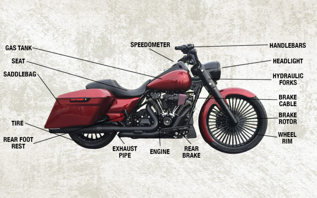 The Only Motorcycle – All Parts – Name List You Will Ever Need